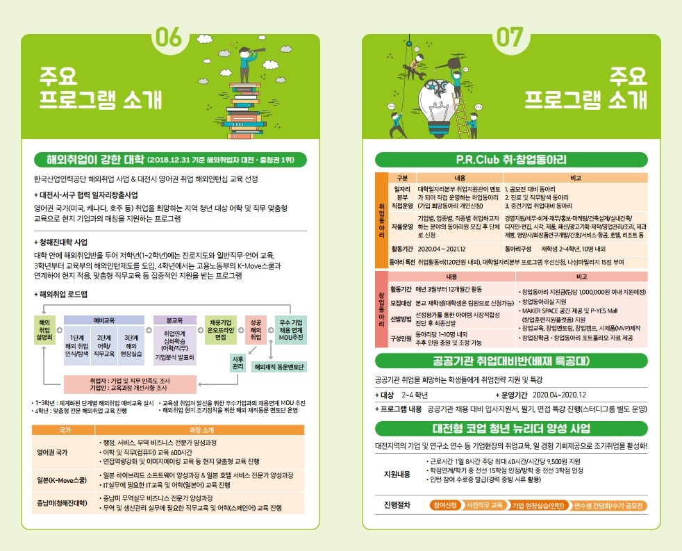 2020년도 대학일자리본부 활용 가이드북.pdf_page_5.jpg