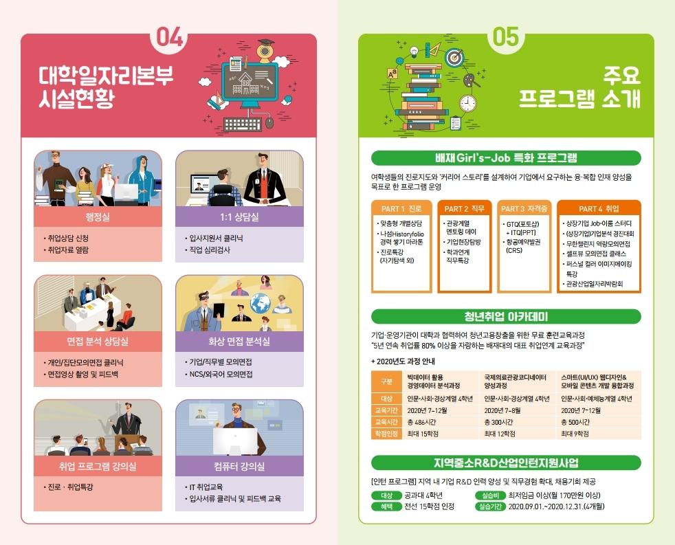 2020년도 대학일자리본부 활용 가이드북.pdf_page_4.jpg