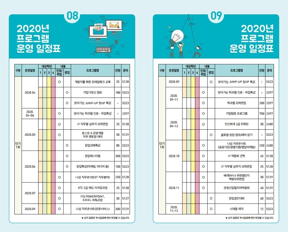 2020년도 대학일자리본부 활용 가이드북.pdf_page_6.jpg