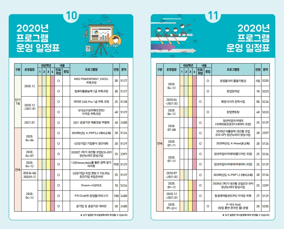 2020년도 대학일자리본부 활용 가이드북.pdf_page_7.jpg